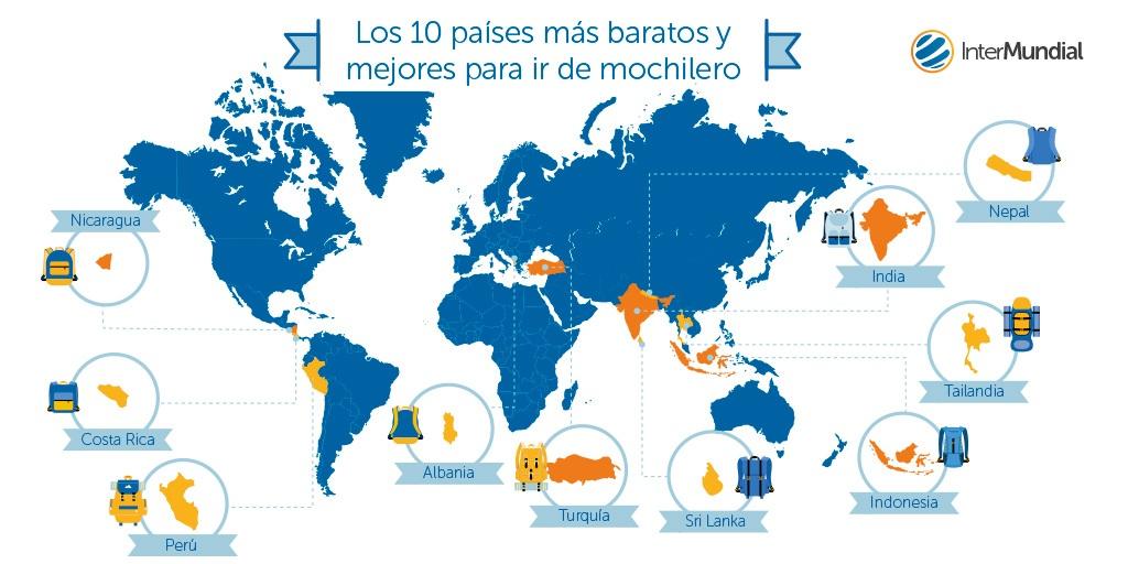 infografia 10 paises mas baratos y mejores para viajar de mochilero