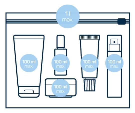 Normas para volar con medicamentos liquidos en el equipaje de mano