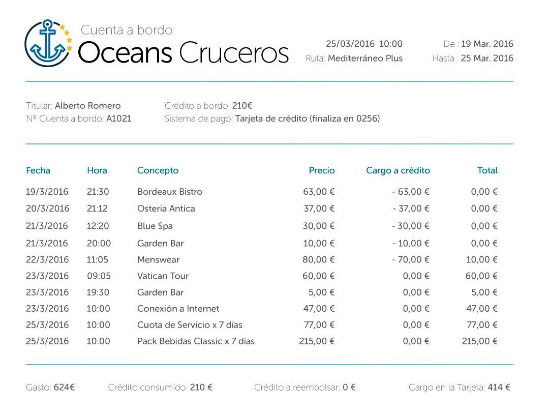 Las propinas en cruceros pueden pagarse al realizar la reserva o al finalizar el viaje a través de la cuenta a bordo