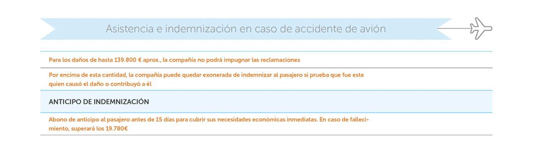 indemnizacion-accidentes-aereos