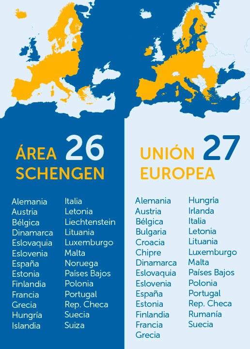 ¿Cuáles son los países del Espacio Schengen?
